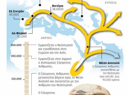 Το γονιδίωμα του Ανθρώπου του Νεάντερταλ