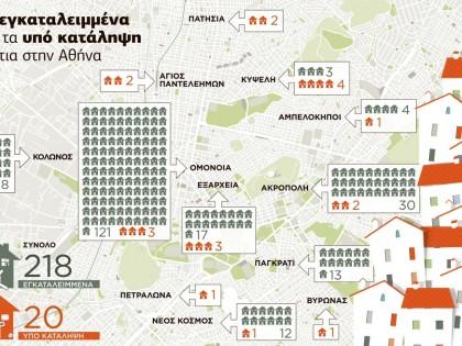 Τα εγκαταλειμμένα και τα υπό κατάληψη σπίτια στην Αθήνα