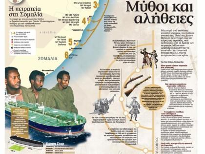 Πειρατές – Μύθοι και αλήθειες