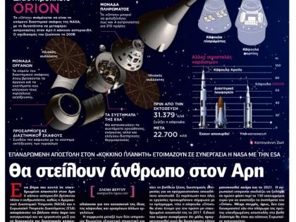 Διαστημόπλοιο Orion