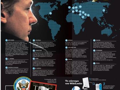 Ο κόσμος σύμφωνα με το Wikileaks