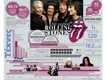 50 χρόνια Rolling Stones