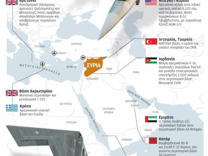 Δυτικές δυνάμεις σε απόσταση βολής από τη Συρία