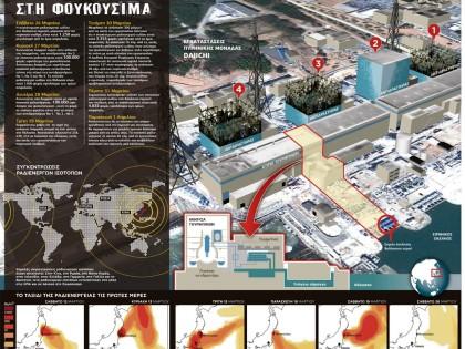 Πυρηνικό θρίλερ στη Φουκουσίμα