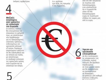 Τι θα συμβεί αν η Ελλάδα εγκαταλείψει το ευρώ;