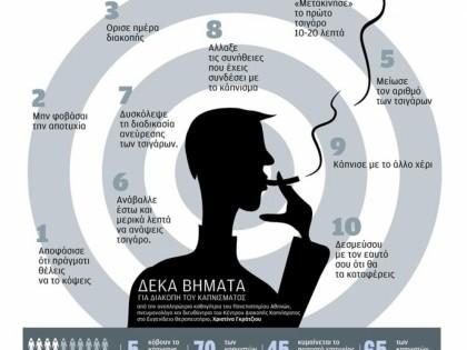 Δέκα βήματα για διακοπή του καπνίσματος