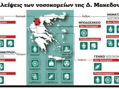 Οι ελλείψεις των νοσοκομείων της Δ. Μακεδονίας