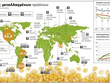 Καλλιέργειες μεταλλαγμένων προϊόντων