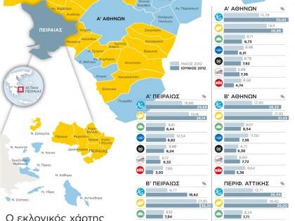 Εκλογικός χάρτης Αττικής