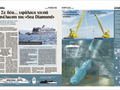 Ανέλκυση Sea Diamond
