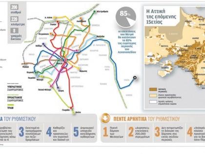 Οι νέες γραμμές Μετρό
