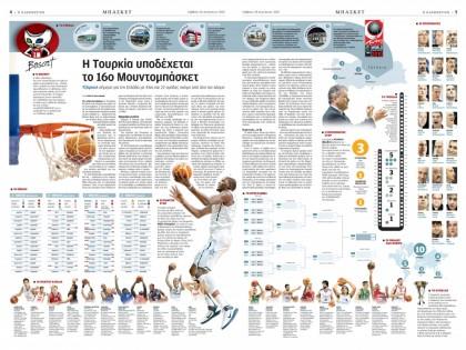 Η Τουρκία υποδέχεται το 16ο Μουντομπάσκετ