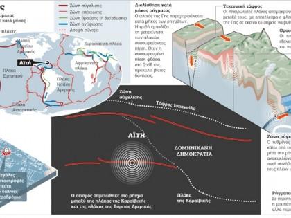 Ο σεισμός στην Αϊτή