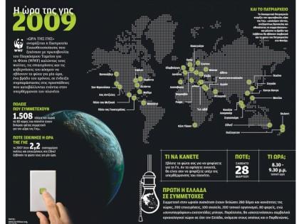 Η ώρα της γης 2009