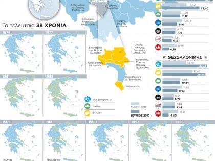 Εκλογικός χάρτης Θεσσαλονίκης