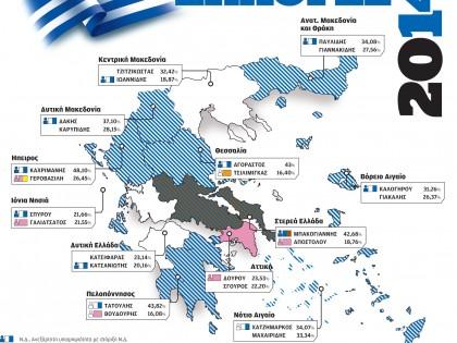 Αποτελέσματα Περιφερειακές Εκλογές 2014