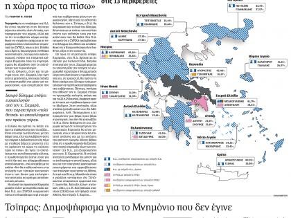 Αποτελέσματα Περιφερειακών Εκλογών 2014
