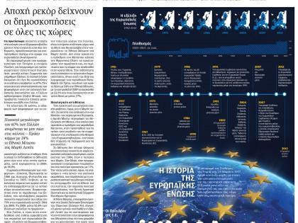 Η ιστορία της Ευρωπαϊκής Ένωσης