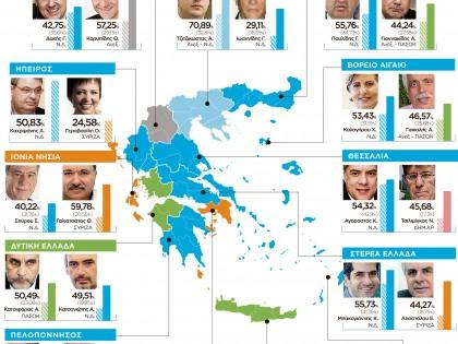 Οι 13 περιφέρειες της χώρας