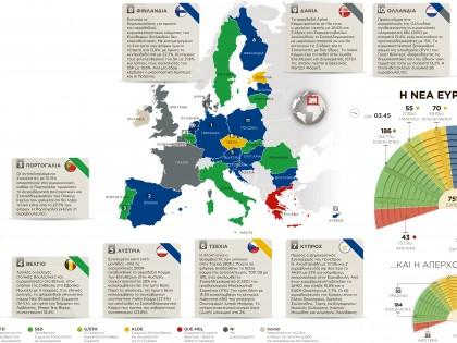 Οι Ευρωεκλογές σε όλη την ΕΕ