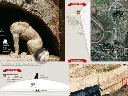 Αμφίπολη: Η «ακτινογραφία» της αποκάλυψης
