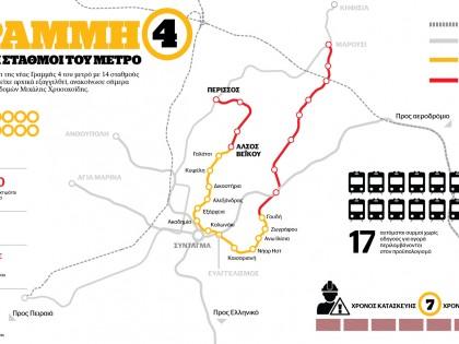 Metro – Line 4