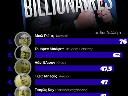 Οι δέκα πλουσιότεροι Αμερικάνοι