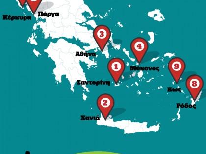 Οι 10 κορυφαίοι προορισμοί στην Ελλάδα