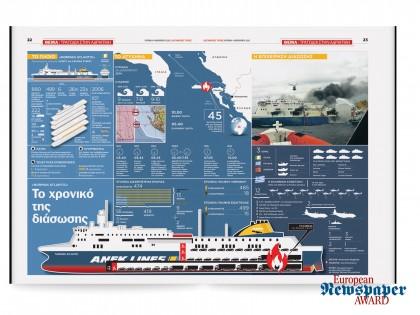 «Norman Atlantic» – Το χρονικό της διάσωσης