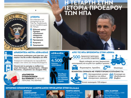 Obama in Athens 2