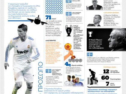 Ανασκόπηση 2016 – Ποδόσφαιρο