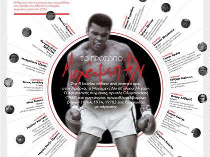 Review 2016 – Muhammad Ali