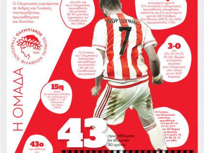 Review 2016 – Olympiacos