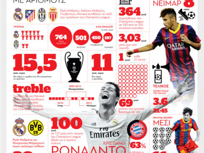 Champions League in numbers