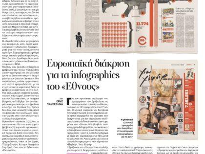 Δύο βραβεία infographics για τον Πάνο Κωνσταντόπουλο