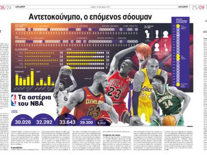 Τα αστέρια του NBA