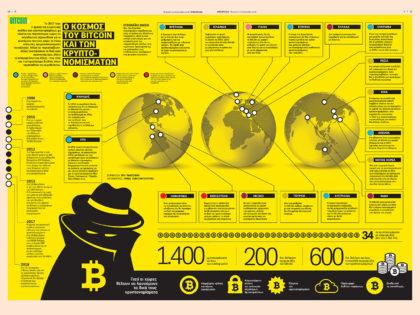 Ο κόσμος του Bitcoin