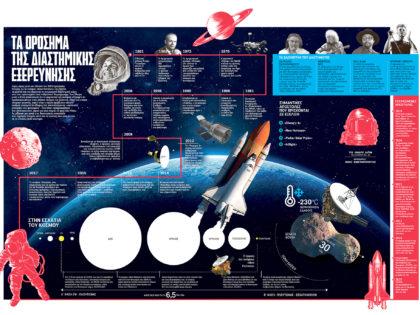 Διαστημική εξερεύνηση