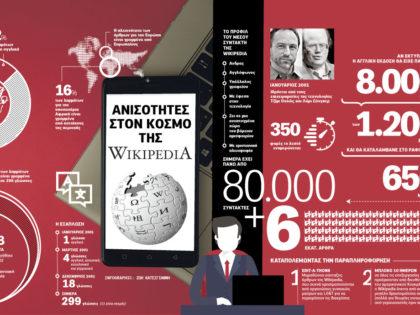 Ο κόσμος της Wikipedia