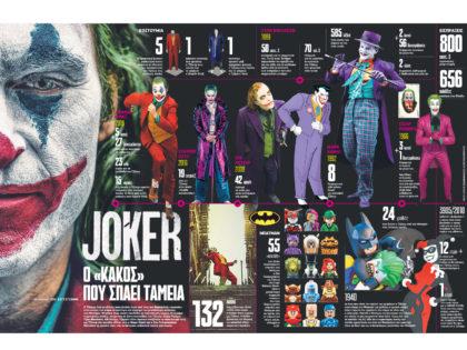Joker – Ο «κακός» που σπάει ταμεία