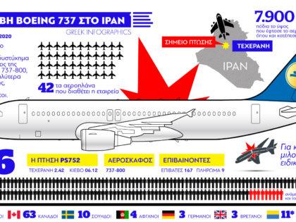 ΣΥΝΤΡΙΒΗ BOEING 737 ΣΤΟ ΙΡΑΝ