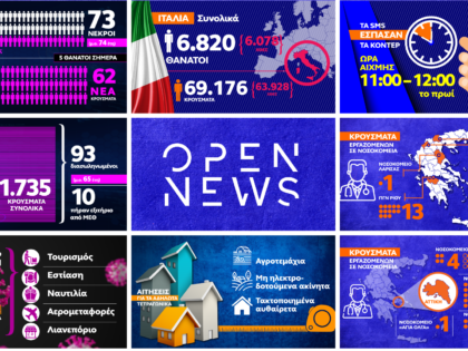 OPEN BEYOND INFOGRAPHICS