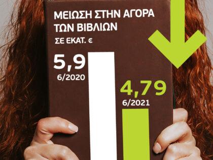 Μείωση στην αγορά βιβλίων